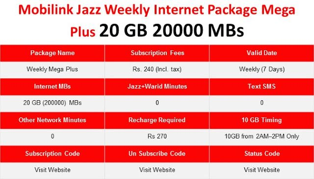 Jazz Weekly 3g 4g Internet Package Mega Plus 20 Gb 20000 Mbs Internet Packages Jazz Internet 4g Internet