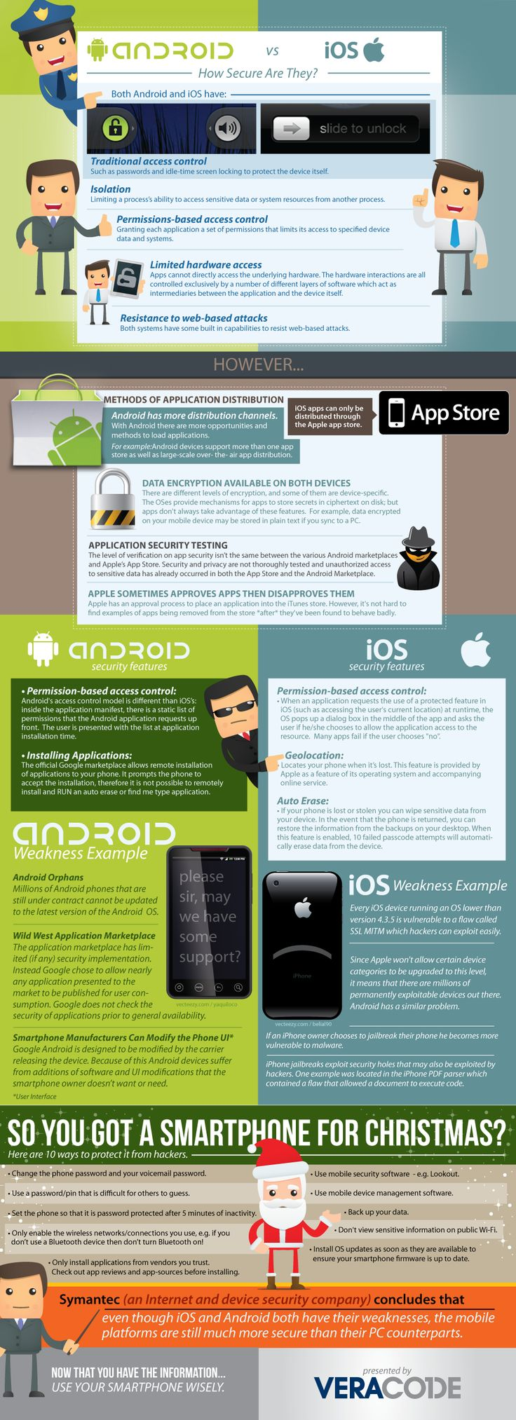 With the dominance of iOS and the rising popularity of Android devices in the mobile marketplace, the security of these devices is a growing concern and focus for smartphone users. This infographic examines the security features of Android and iOS, and also takes a look at their strengths and weaknesses.