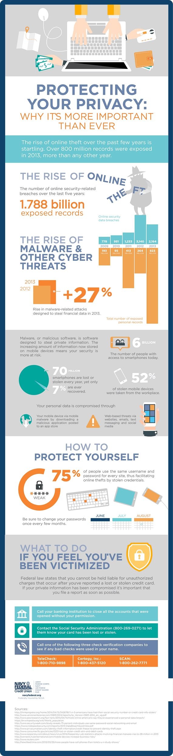 NFCU Identity Protection Infographic