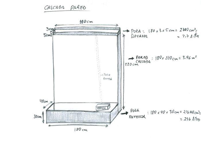 Imagen fuentes jard n pinterest - Como construir una cortina de agua ...