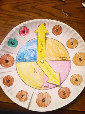 Noahs Ark Homeschool Academy: Life of Fred; Apples, Chapter 1 Math Lesson. This blog has a series of add-on ideas for Life of Fred.