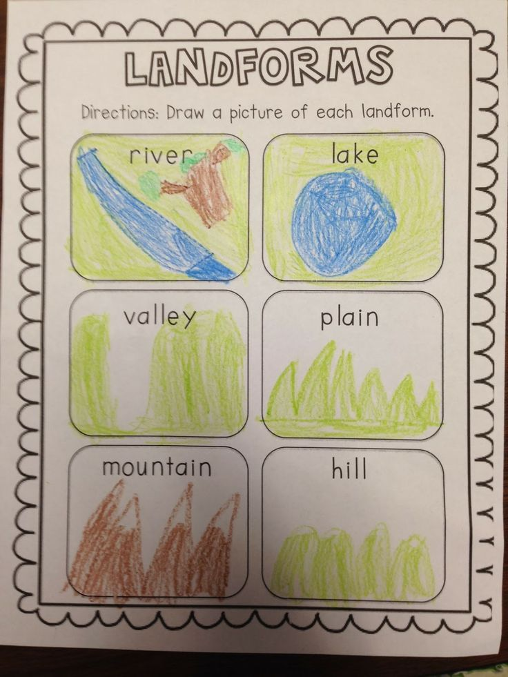 Chalk Talk: A Kindergarten Blog: Landforms (This is a great post on landforms & there is a freebie!)