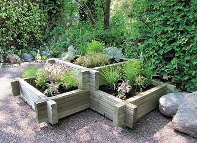 Secure Online Purchasing Of Many Garden Products Including The Grange  Corner Planter.