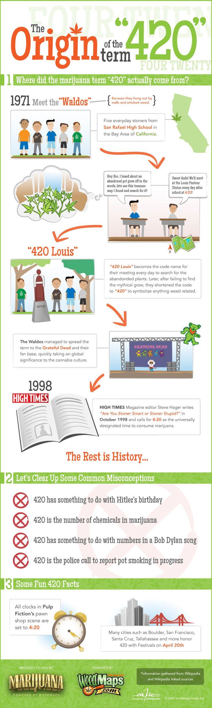 "Origin of the term ""420"" #marijuana #weed # infographics"