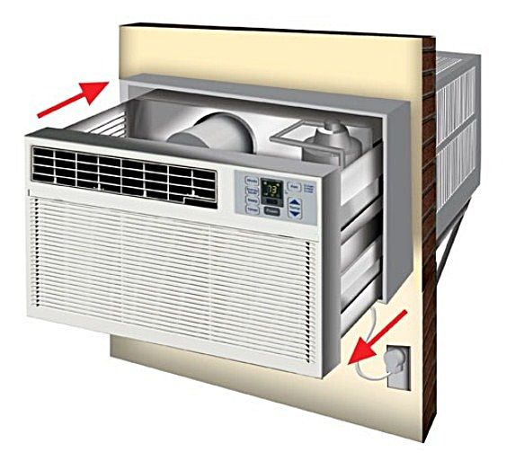 53 Best Portable Ac Images On Pinterest Air Conditioners