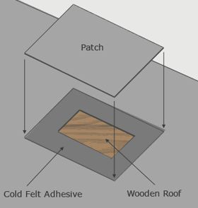 Patching Shed Roof Felt. A complete guide to repairing small rips or breaks in the felt of a shed roof.