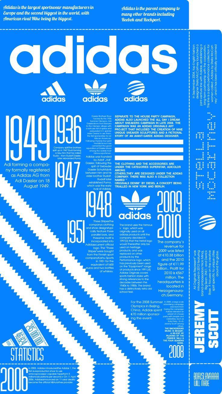 Adidas Quotes Wallpaper Best 25 Adidas Logo Ideas On Pinterest Iphone Sc