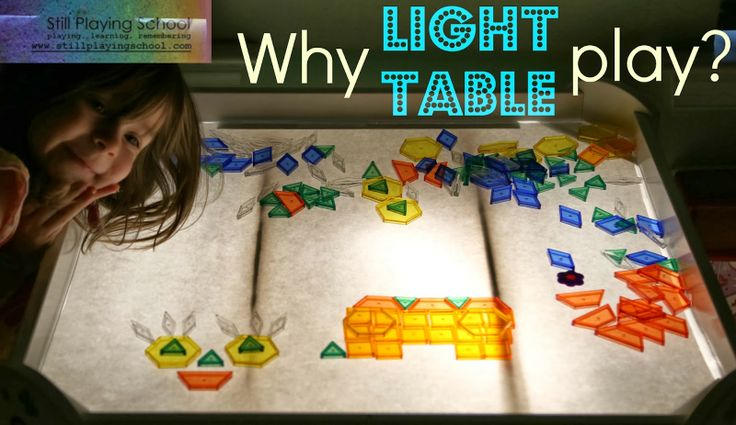 Still Playing School: Why Light Table Play?
