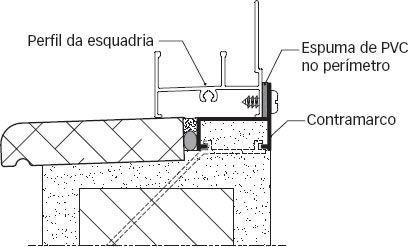Fixação da esquadria no contramarco, com vedante de PVC