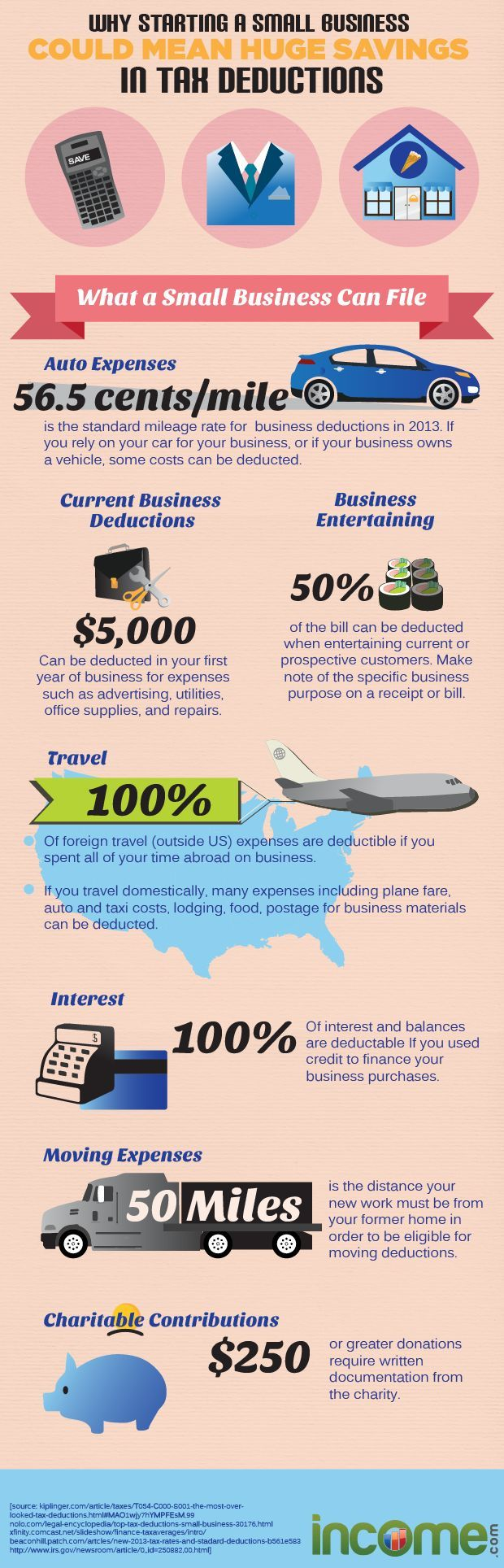 Minimize Small-Business Startup Costs With These Tax Tips [Infographic]   income.com business tips #succeed #business