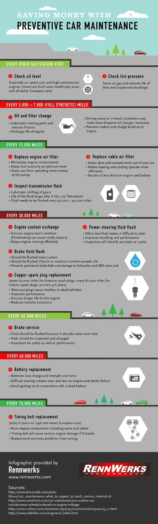 Old or low power steering fluid makes it difficult for a driver to steer his vehicle. Flushing this fluid every 30,000 miles improves handling and performance! Get more maintenance tips on this infographic from an auto repair specialist in San Jose.