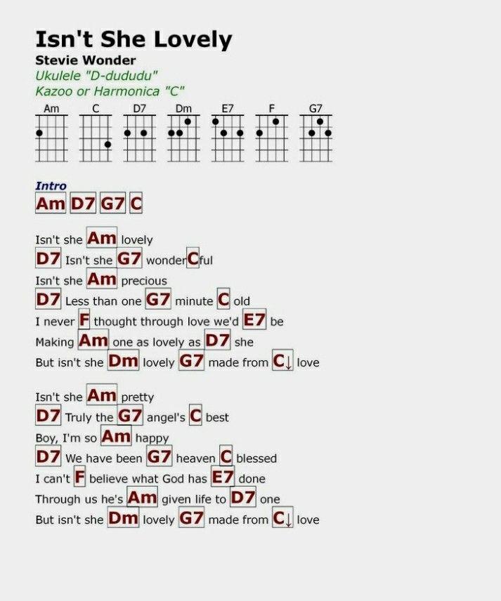 Isn T She Lovely By Stevie Wonder Ukulele Chords Songs Ukelele
