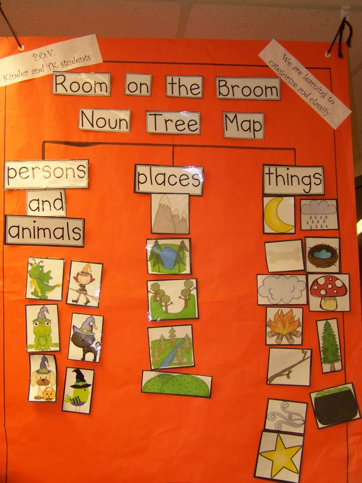 Tree Map: Room on the Broom sorting nouns. Cute pics bought on TpT from April Larremore.