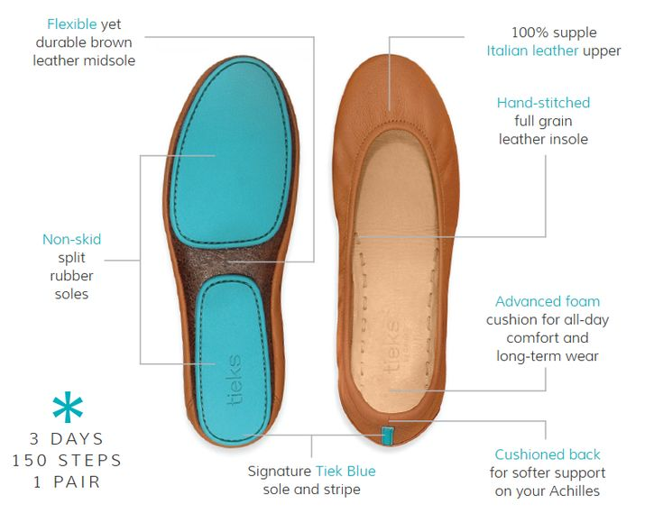 A real review on Tieks