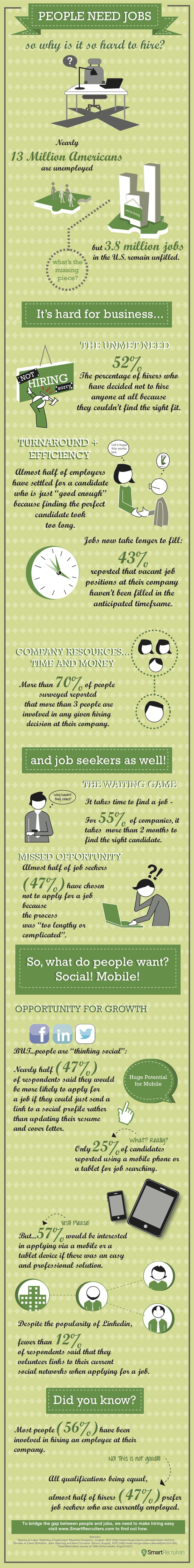 images about careers interview job seekers 1000 images about careers interview job seekers and green jobs