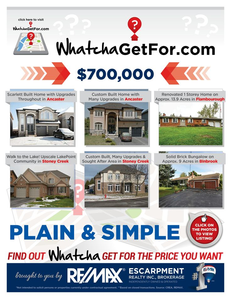 WhatchaGetFor???  Looking for a home between $675,000 - $725,000 price point?   Check out what RE/MAX Escarpment has to offer!  If these homes are not within your price range, then check out  www.whatchagetfor.com to find a home in your budget.
