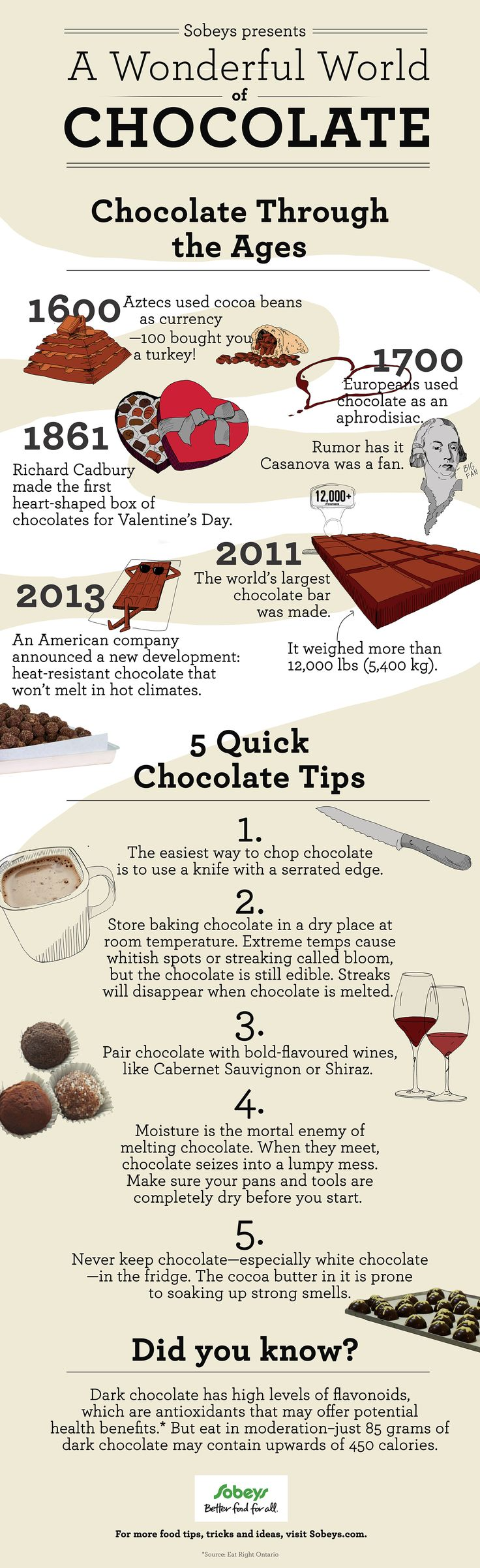 A Wonderful World of Chocolate