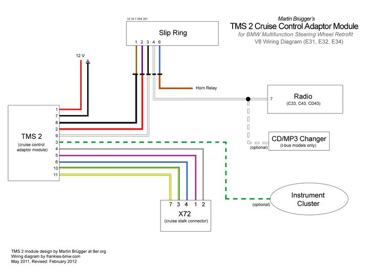 e36 wiring diagram e36 image wiring diagram bmw e36 wiring color codes bmw auto wiring diagram schematic on e36 wiring diagram