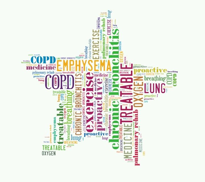 Happy 4th of July COPD International Just Breathe