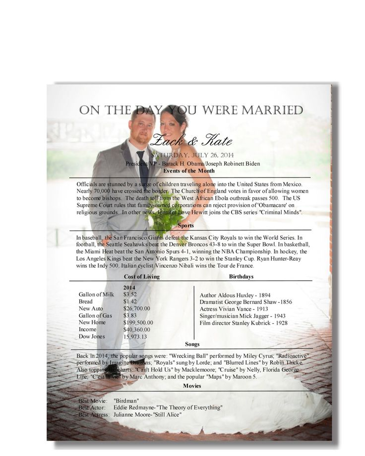 15th Wedding Anniversary Gift for Wife or Husband, Wedding Momento, Scrapbook…
