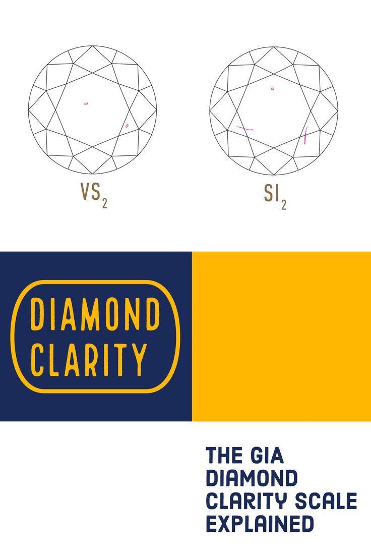 15 best diamond education images on pinterest gia diamonds the gia diamond clarity scale explained nvjuhfo Images