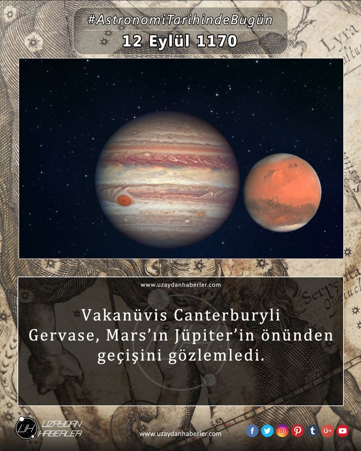 Astronomi Tarihinde Bugün 12 Eylül Detaylar için görsele tıklayınız