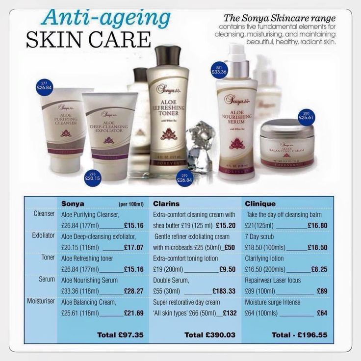 Sonya® - The collection's formulation of ingredients including aloe vera, fruit extracts, white tea and superior moisturizers give back to your skin. They help to rejuvenate and moisturize your skin like never before.  These products compare against some of the best on the market.. take a look!... oh and did I mention the 60 day money back guarantee? For more details visit my Facebook page or message me x  #Skincare #CareForYourSkin #Aloe