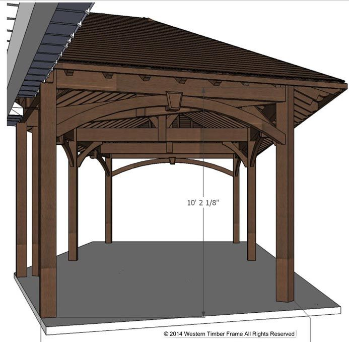 4 Things You Need To Know Beforehand For An Attached ShadeScapeTM DIY Pergola Pavilion