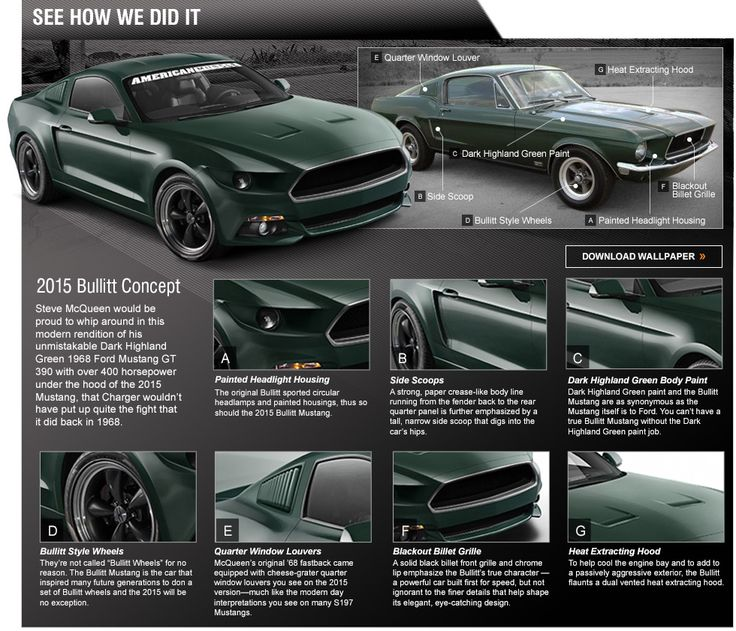 2018 ford mustang bullitt. delighful bullitt 2015 mustang parts u0026 accessories  free shipping throughout 2018 ford mustang bullitt 8