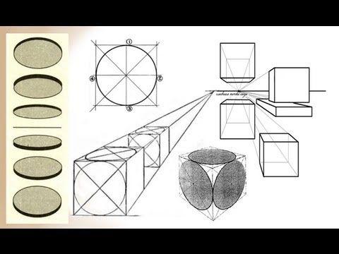 Основы ПЕРСПЕКТИВЫ в Рисунке Карандашом / Учимся Рисовать КАРАНДАШОМ - YouTube