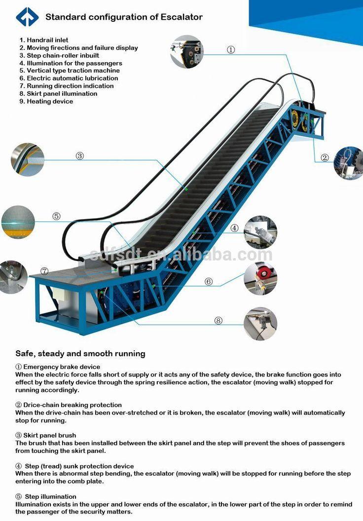 China Best Buys Good Quality Old Brand Escalator Jpg 800