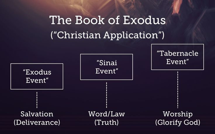 17 Best images about Exodus on Pinterest | Festivals ...