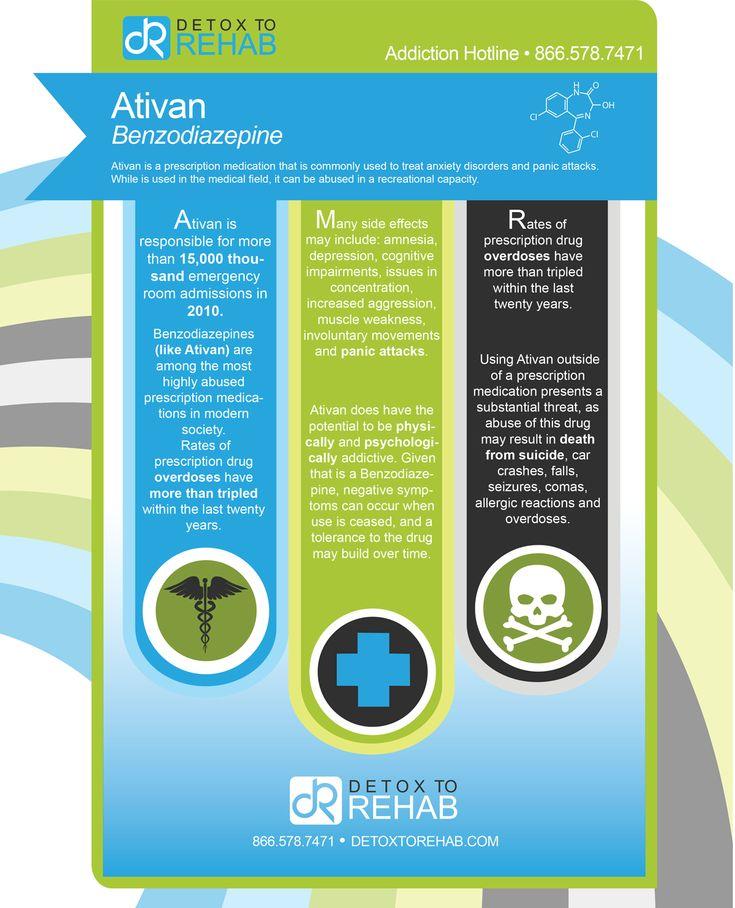 ativan and seizure disorder