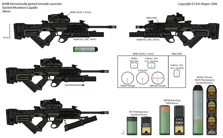 68 best cyberpunk weapons images on pinterest sci fi