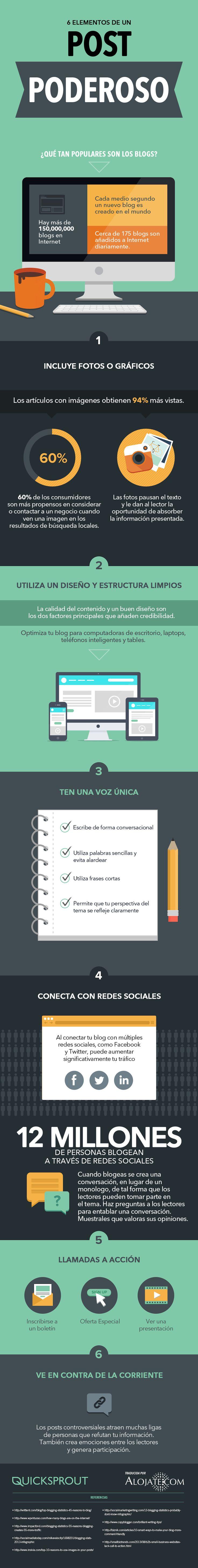 6 elementos para hacer el post más potente de tu #blog #blogging http://ecommerceymarketing.wordpress.com/2014/08/04/6-elementos-para-hacer-el-post-mas-potente-de-tu-blog/ #infografía