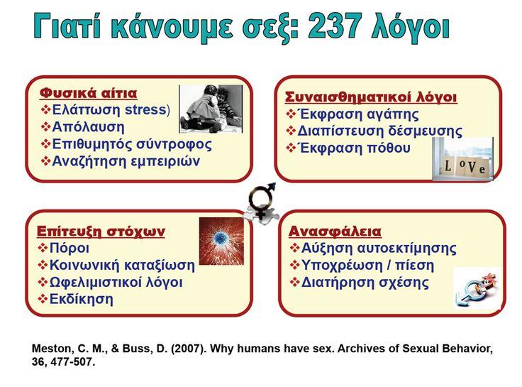 """Έχετε σκεφθεί για πόσους και ποιους διαφορετικούς λόγους κάνουμε σεξ;  Δύο σημαντικοί ερευνητές τους μέτρησαν και τα αποτελέσματα μας βάζουν σε πολλές σκέψεις. Είναι σαφές ότι ο έρωτας είναι σπάνια η """"αιτία""""..."""