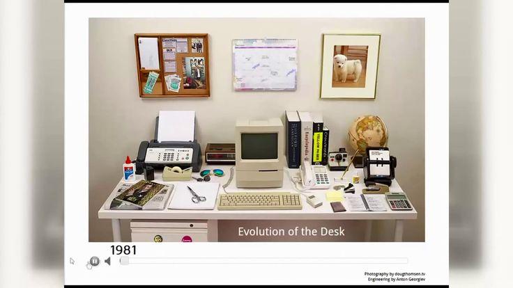 Molti oggetti, dispositivi e servizi sono contenuti in smartphone e laptop. Ricordate la vostra scrivania 20 anni fa?