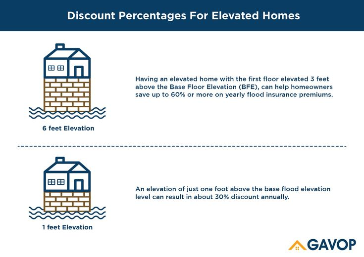 New York Homeowners Can Save As Much As 60 In Flood Insurance By