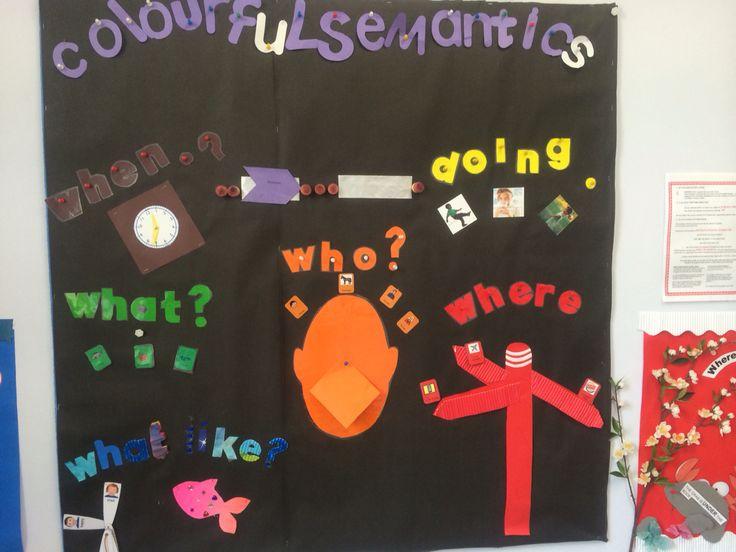 Colourful Semantics display