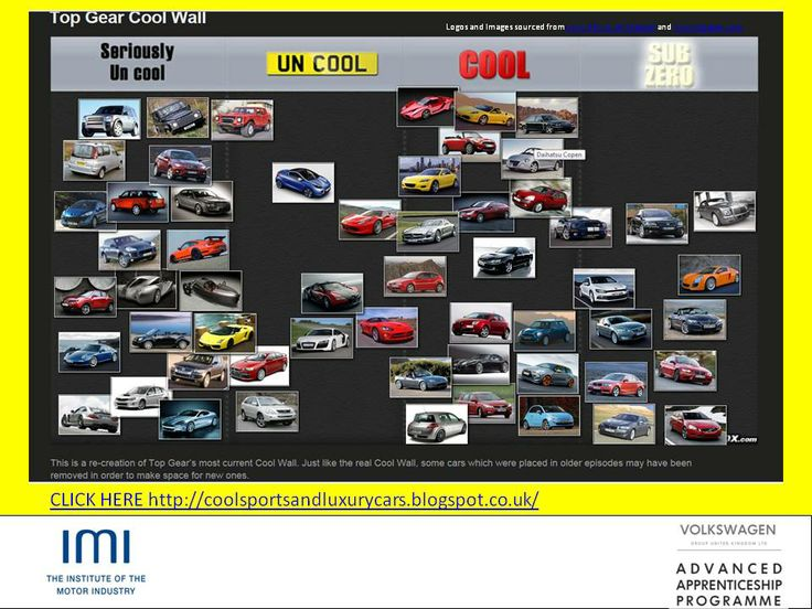 Top Gear Cool Wall Download The IMI Headlight Resources At Www - Cool wall cars