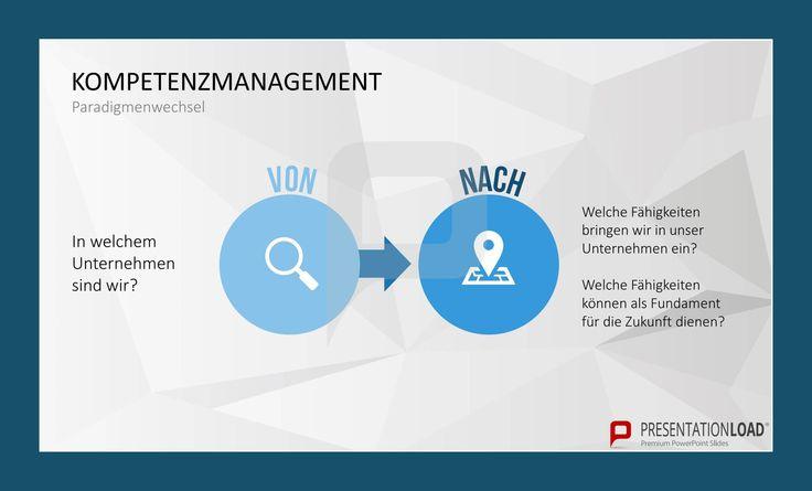 Kompetenzmanagement – Paradigmenwechsel: VON In welchem Unternehmen sind wir? NACH Welche Fähigkeiten bringen wir in unser Unternehmen ein? Welche Fähigkeiten können als Fundament für die Zukunft dienen? // Kompetenzmanagement für PowerPoint @ http://www.presentationload.de/kompetenzmanagement-powerpoint-vorlage.html