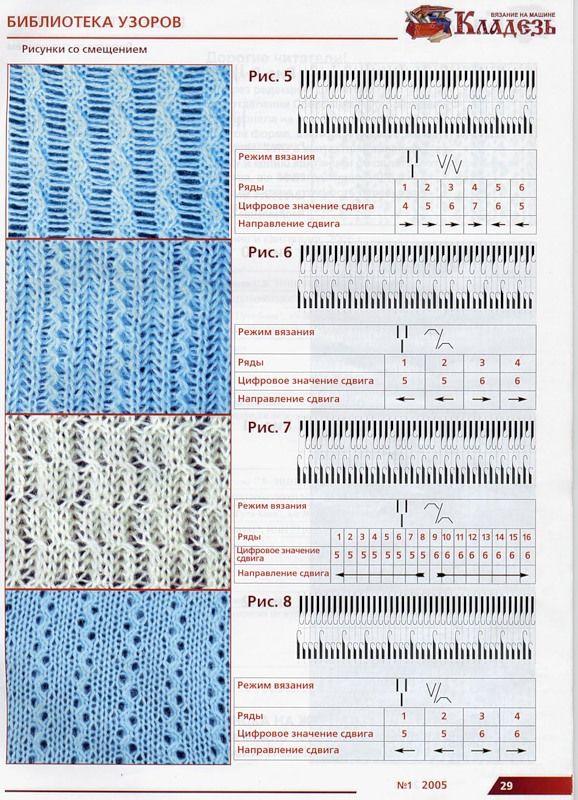 Технология машинного вязания. Обсуждение на LiveInternet - Российский Сервис Онлайн-Дневников