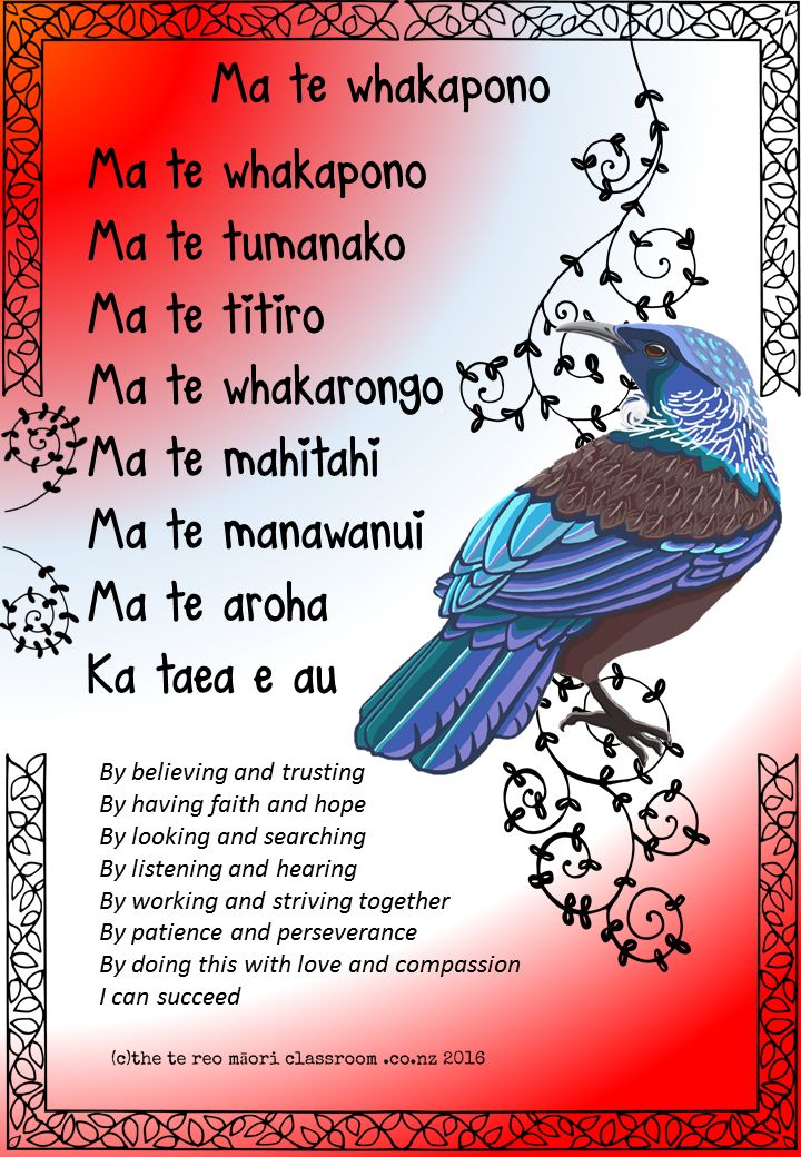Te reo Māori resource- Growth Mindset... I can! www.thetereomaoriclassroom.co.nz