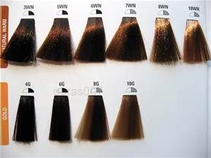 Matrix Socolor Color Chart  Bing Images  Hair Products Amp Hair Colors