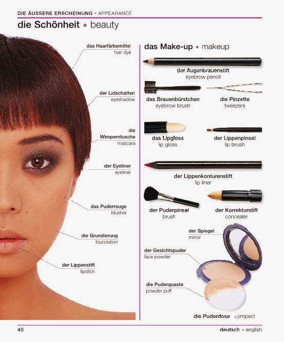 40 beaut maquillage allemand 02 vocabulaire - Vocabulaire cuisine allemand ...