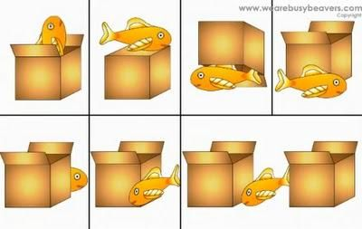Visual of Prepositions--with a fish?