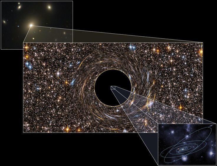 Эй, НАСА, а черные дыры таки существуют! / Geektimes