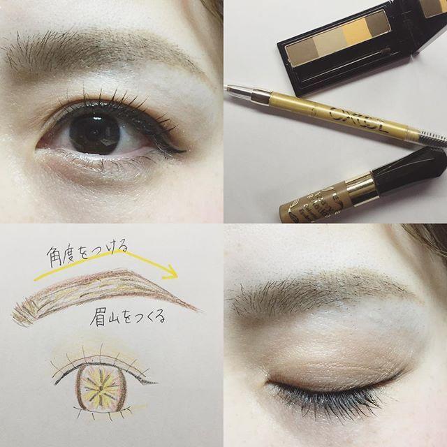 眉毛の上手な書き方!石原さとみ・北川景子のナチュラル眉に学ぶ ... アーチ眉の曲線の書き方