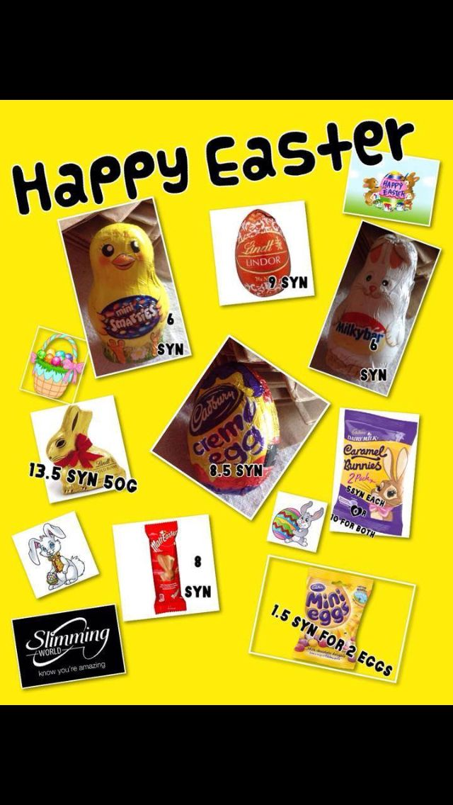 Slimming World - Easter Chocolate Syn values