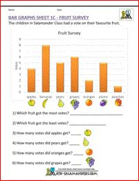 Bar Graphs First Grade - Fruit Survey. A simple bar graph worksheet for first graders about favorite fruit,